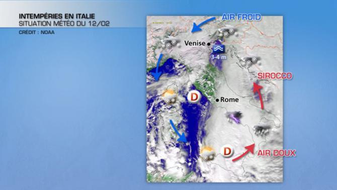 Actualités Etranger - Italie - Climat