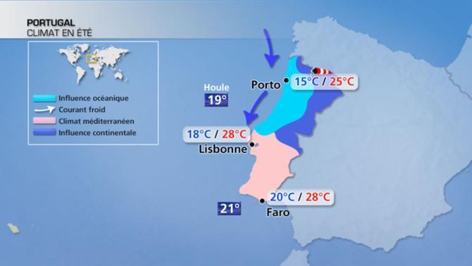 Actualités Etranger - Portugal - Climat