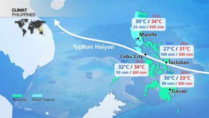 Actualités Etranger - Philippines - Climat