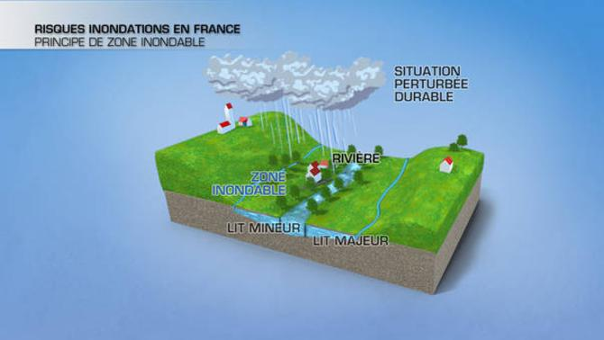Reporters - France - Climat