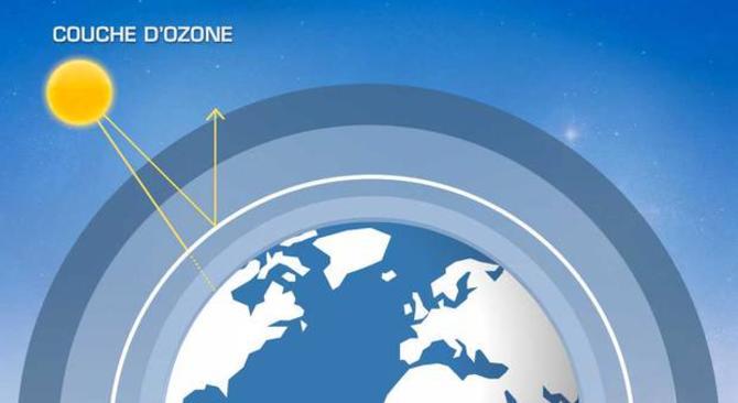 Actualit m t o uv les dangers du soleil la cha ne m t o - Distance entre la terre et la couche d ozone ...