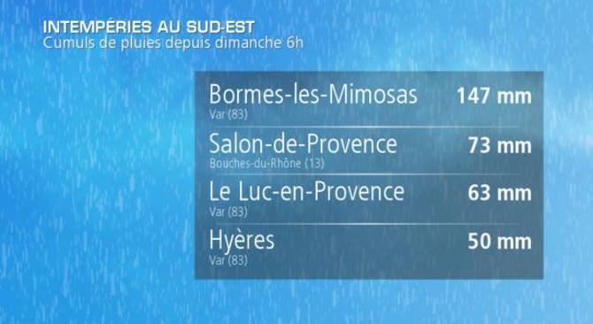 Actualit m t o violents orages et inondations suivi for Meteo salon de provence