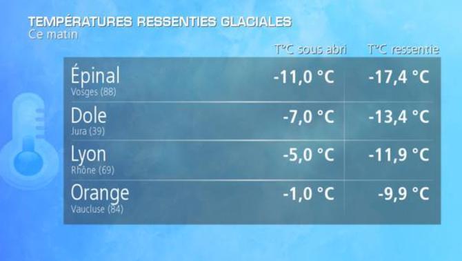 Actualit m t o froid glacial jusqu 39 20 c ce lundi - La chaine meteo montelimar ...