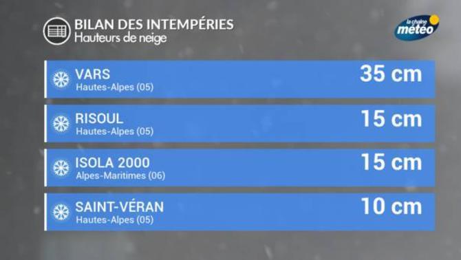 Reporters - Paris 75000