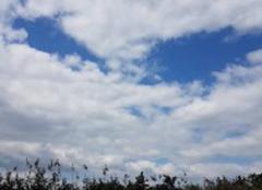 Ciel Saint-Marcel-les-Sauzet 26740 Temps