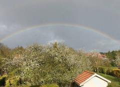 Ciel Fontaine-les-Gres 10280 Entre soleil et pluie être là au bon moment