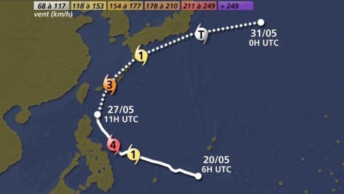 Actualités Etranger - Philippines - Tempête