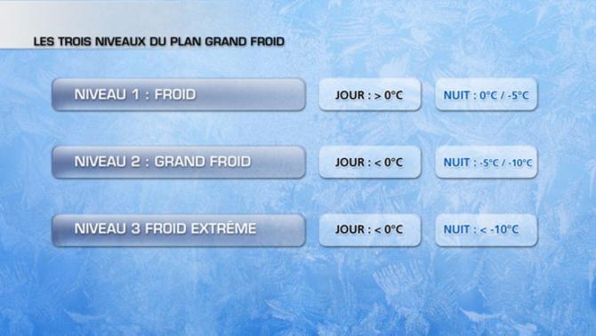 Actualités France - France - Neige