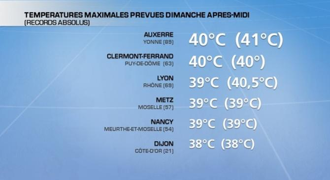Actualit�s France - France