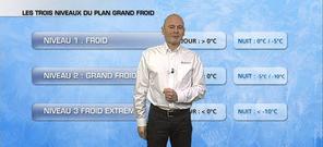 météo dico - Froid