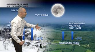 Vidéo Caractéristiques d'une vague de froid