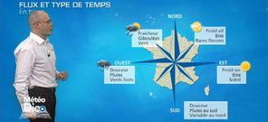 météo dico - Climat