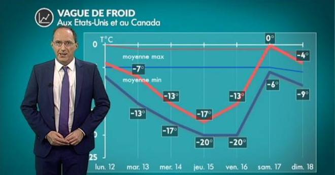 Météo Etats-Unis et Canada : le froid s'installe