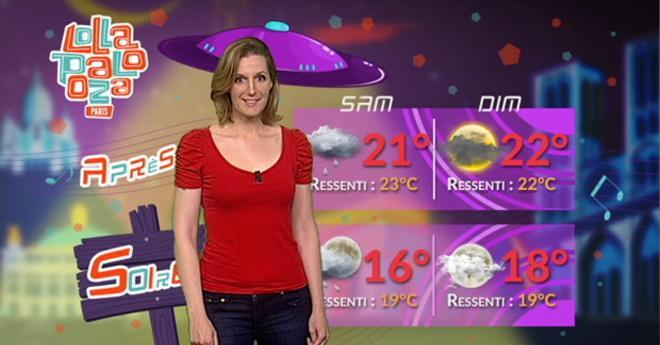 Vidéo Lollapalooza Festival : météo maussade à Paris Longchamp